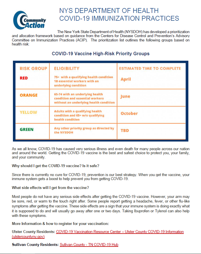 Latest Immunization Guidelines - March 2021